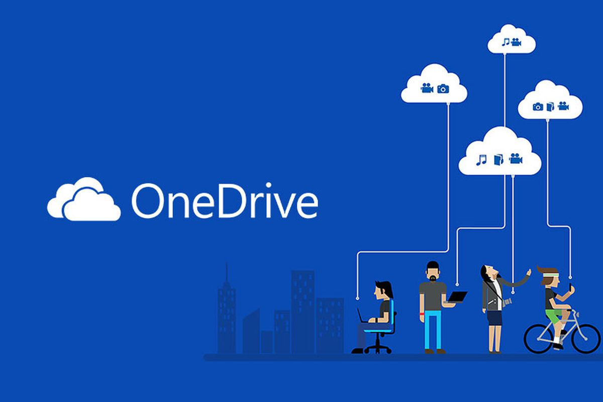What causes OneDrive Full Admin Rights Error